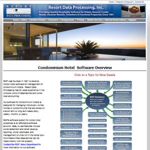 Resort Pricing